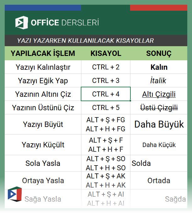 Microsoft Excel - Yazım Kısayolları